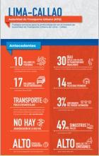 Programa de Mejoramiento del Transporte Público Urbano